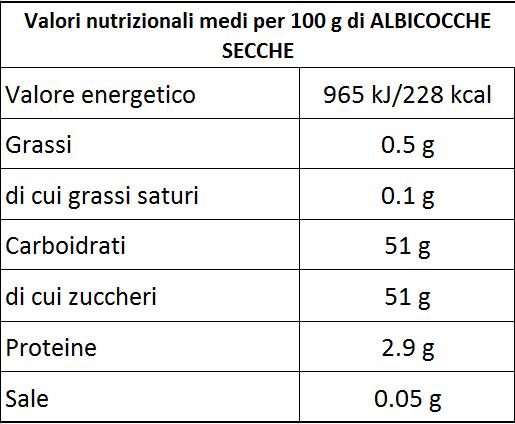 Albicocche Disidratate