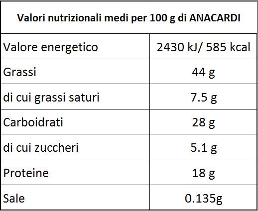 Anacardi Crudi