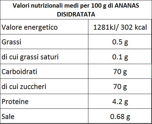 Ananas Disidratato