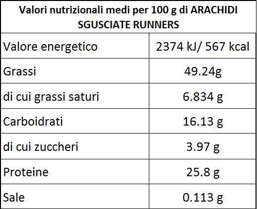 Arachidi Sgusciate Runner