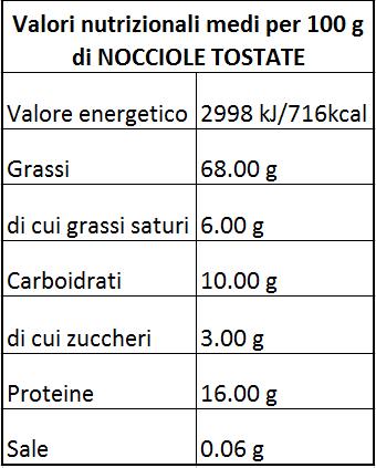 Granella di Nocciole Tostate
