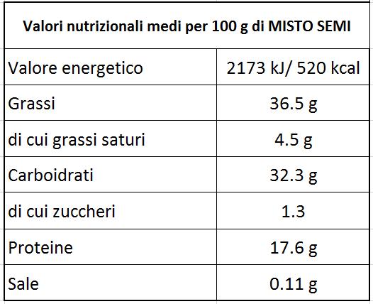 Misto Semi