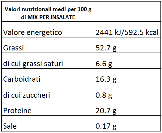 Misto Semi per Insalate
