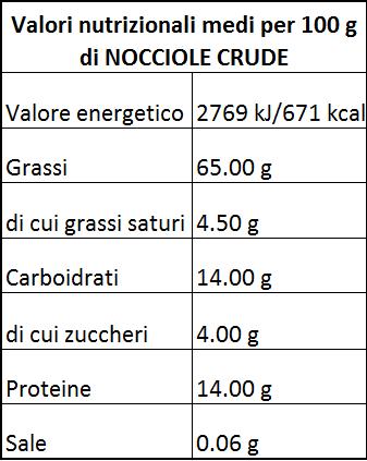 Nocciole Crude TGT