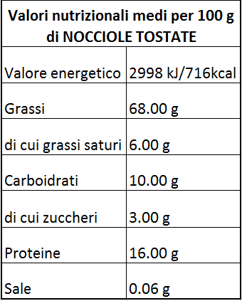 Nocciole Tostate TGT