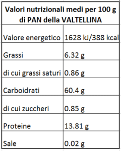 Farina Multicereali Pan della Valtellina